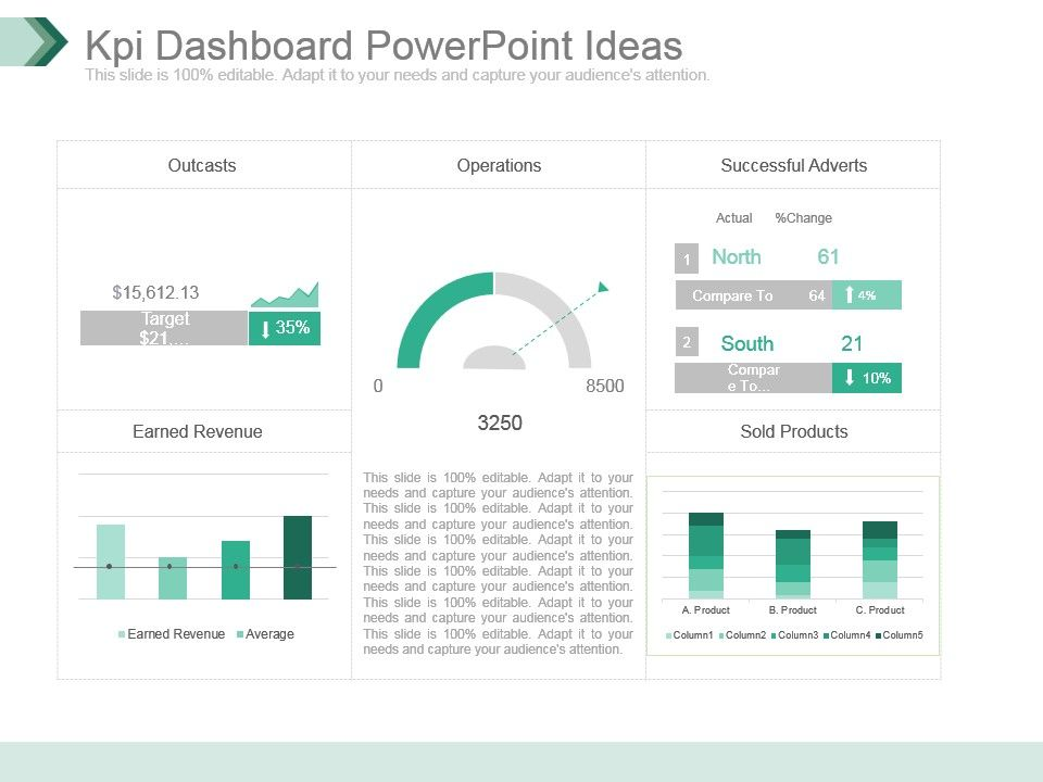 Kpi Dashboard Powerpoint Ideas Ppt Images Gallery