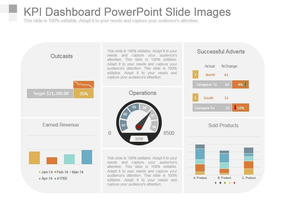 kpi_dashboard_powerpoint_slide_images_Slide01