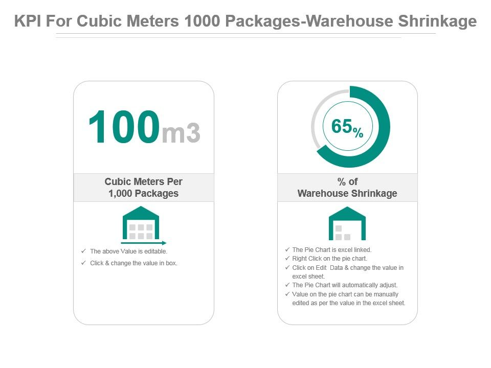shrinkage warehouse and account Warehouse anywhere offers supply chain network services driven by real-time tracking technology that lets you manage inventory assets with tremendous accuracy.