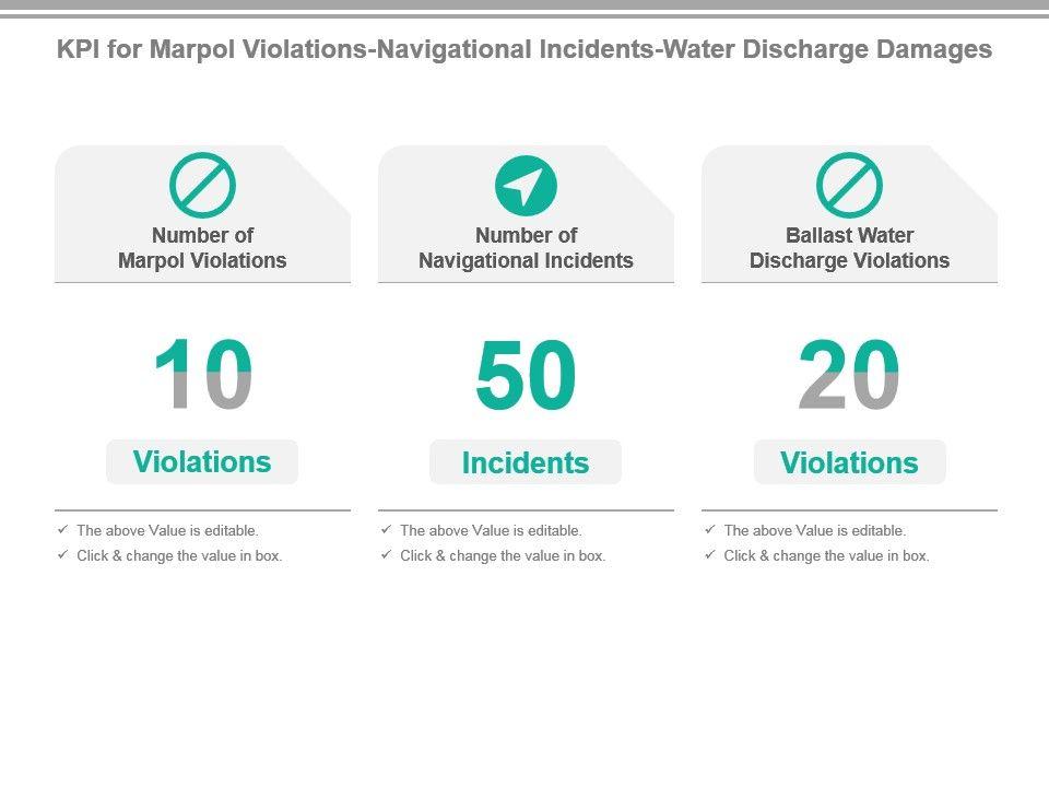 kpi_for_marpol_violations_navigational_incidents_water_discharge_damages_powerpoint_slide_Slide01