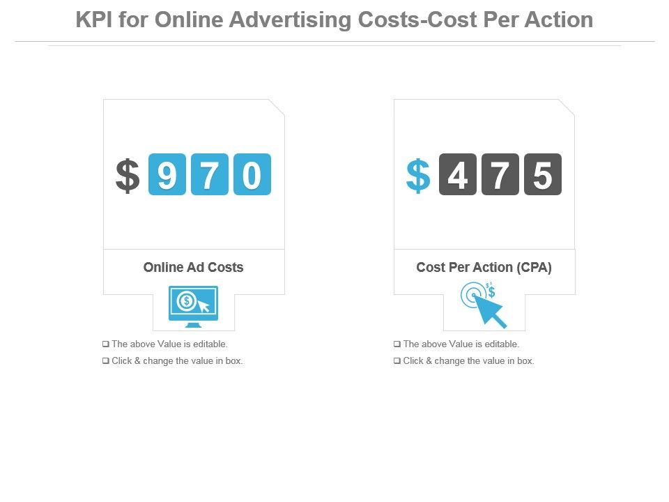 kpi_for_online_advertising_costs_cost_per_action_presentation_slide_slide01 kpi_for_online_advertising_costs_cost_per_action_presentation_slide_slide02