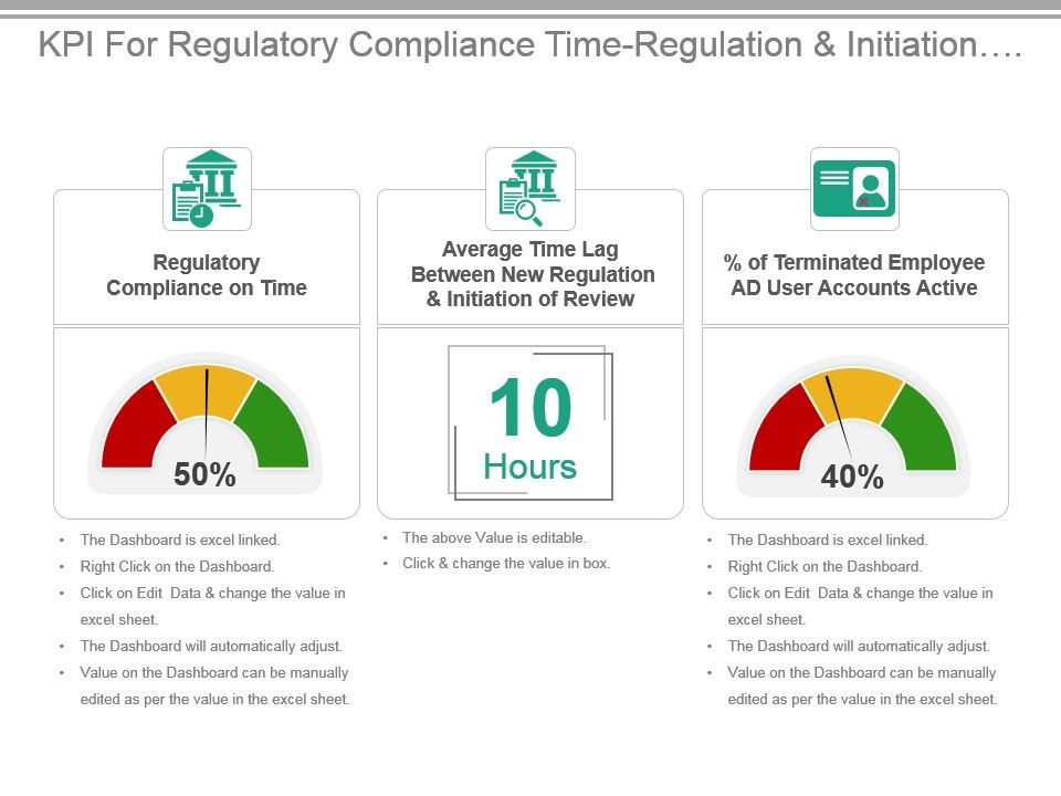 kpi for regulatory compliance time regulation and initiation time user active accounts ppt slide. Black Bedroom Furniture Sets. Home Design Ideas