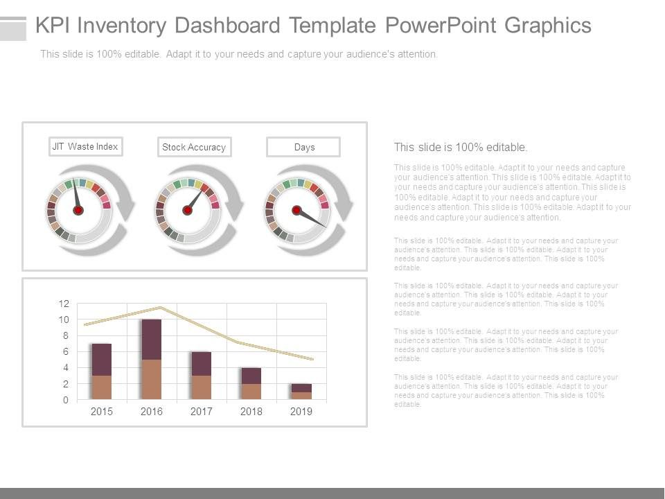 kpi inventory dashboard template powerpoint graphics