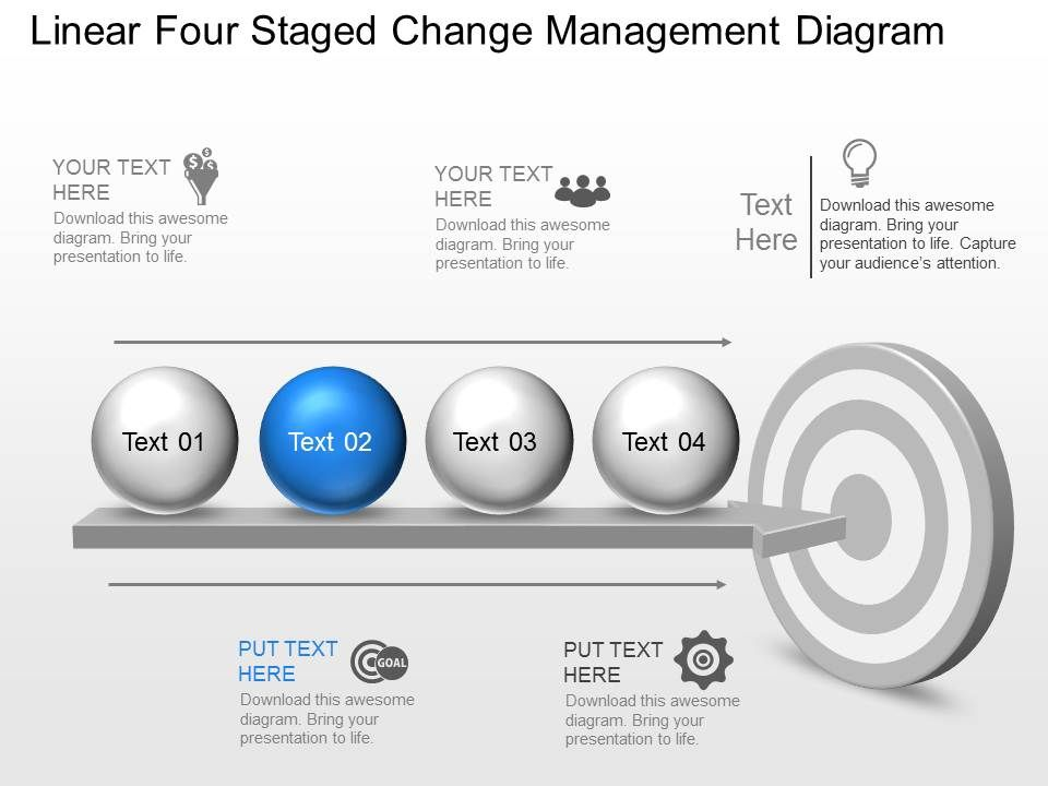 kt linear four staged change management diagram powerpoint, Presentation templates