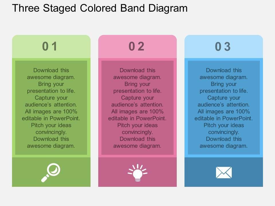 Ku three staged colored band diagram flat powerpoint design kuthreestagedcoloredbanddiagramflatpowerpointdesignslide01 kuthreestagedcoloredbanddiagramflatpowerpointdesignslide02 toneelgroepblik Choice Image