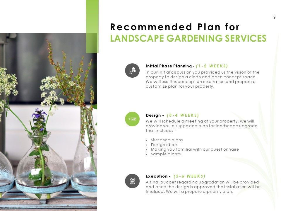 interior landscaping business plan