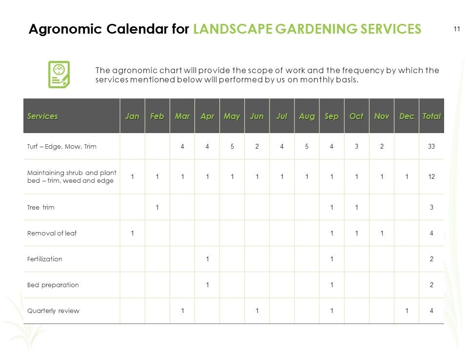 Landscape Gardening Services Proposal Powerpoint Presentation Slides Powerpoint Presentation Designs Slide Ppt Graphics Presentation Template Designs
