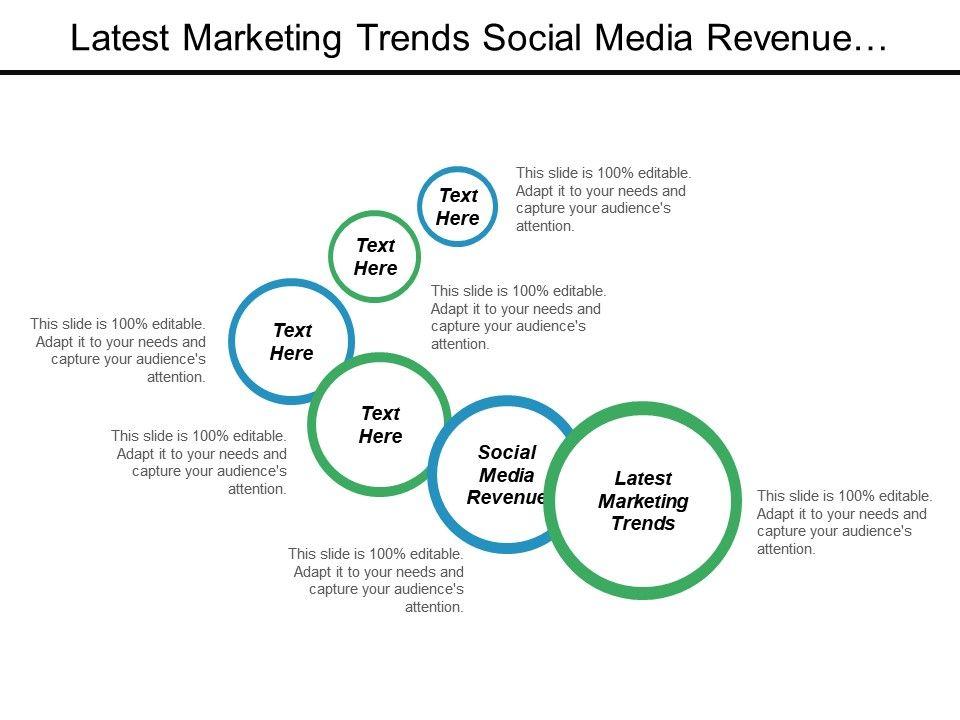 Latest Marketing Trends Social Media Revenue Marketing Dashboards