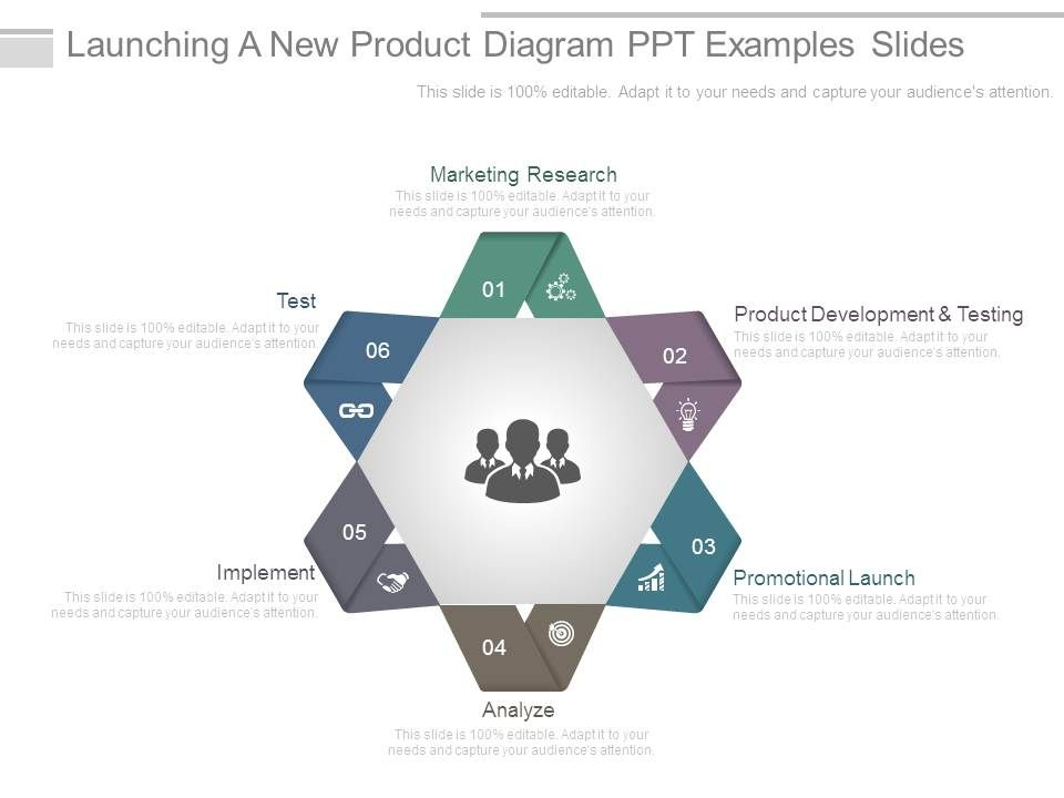 launching a new product diagram ppt examples slides 5 levels of product diagram of launching product #1