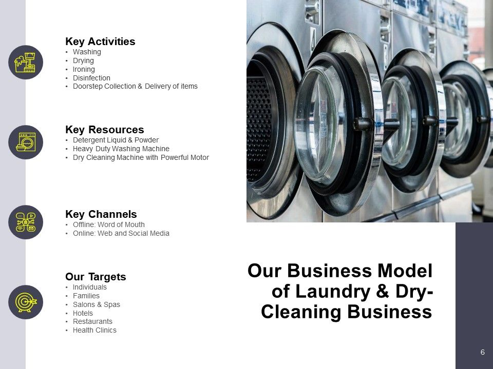 Laundry And Dry Cleaning Business Proposal Powerpoint Presentation Slides Powerpoint Presentation Templates Ppt Template Themes Powerpoint Presentation Portfolio