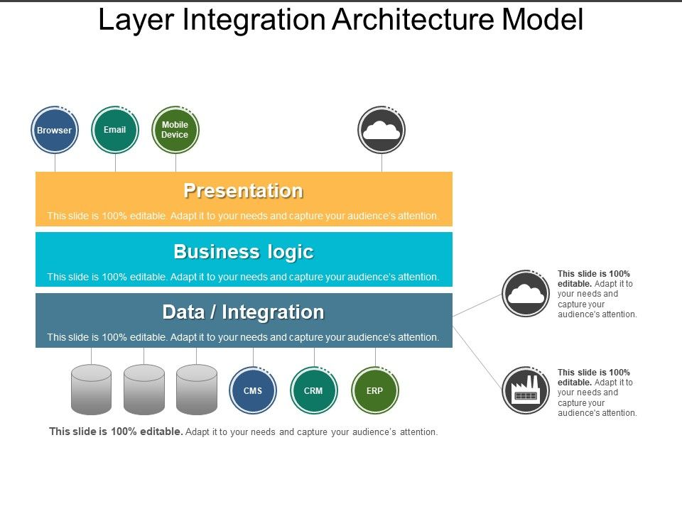 Layer Integration Architecture Model Ppt Icon | PowerPoint Slides