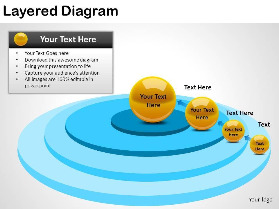 layered diagram powerpoint presentation slides