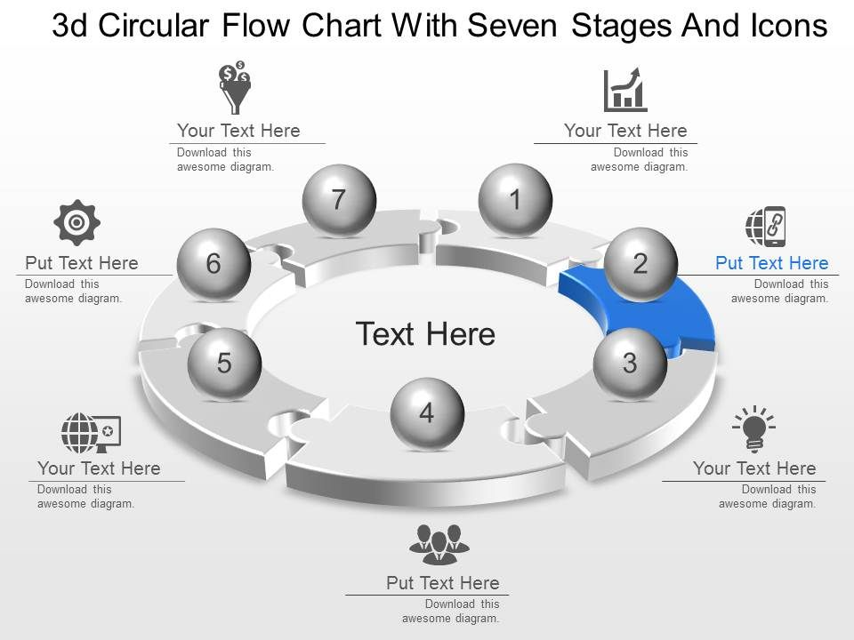 Lb 3d circular flow chart with seven stages and icons powerpoint lb3dcircularflowchartwithsevenstagesandiconspowerpointtemplateslideslide02 ccuart Choice Image