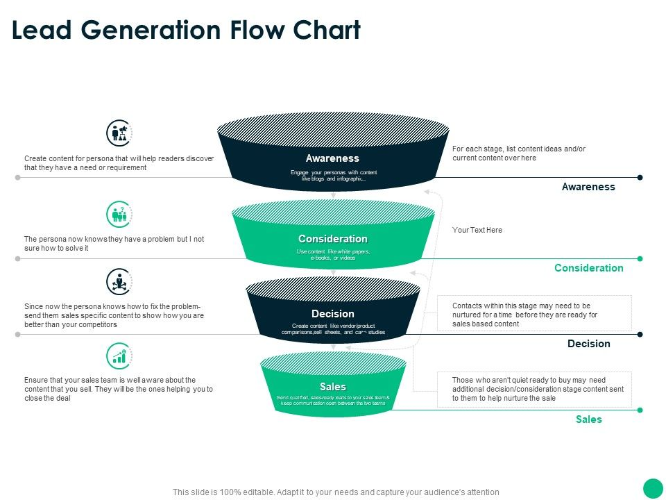 Lead Generation Flow Chart Ppt Powerpoint Presentation Styles Icons