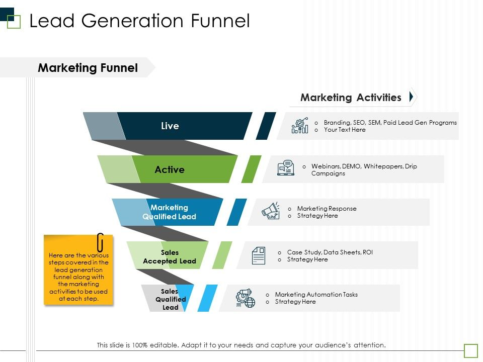 Lead Generation Funnel Demo M2980 Ppt Powerpoint Presentation Infographics Visuals