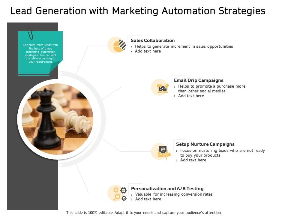 Lead Generation With Marketing Automation Strategies Buy Ppt Powerpoint Presentation Slides Layout
