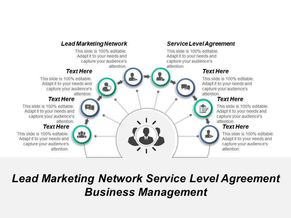 Lead Marketing Network Service Level Agreement Business