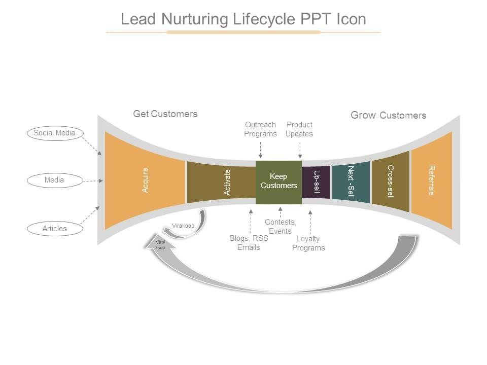lead_nurturing_lifecycle_ppt_icon_Slide01