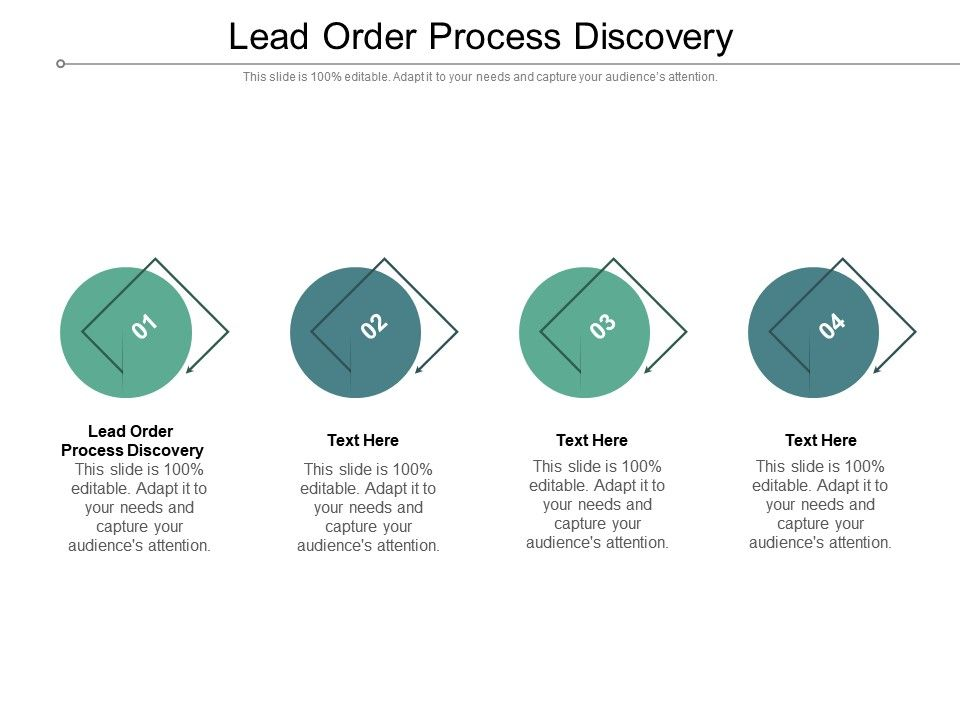 Lead Order Process Discovery Ppt Powerpoint Presentation Slides Clipart Cpb