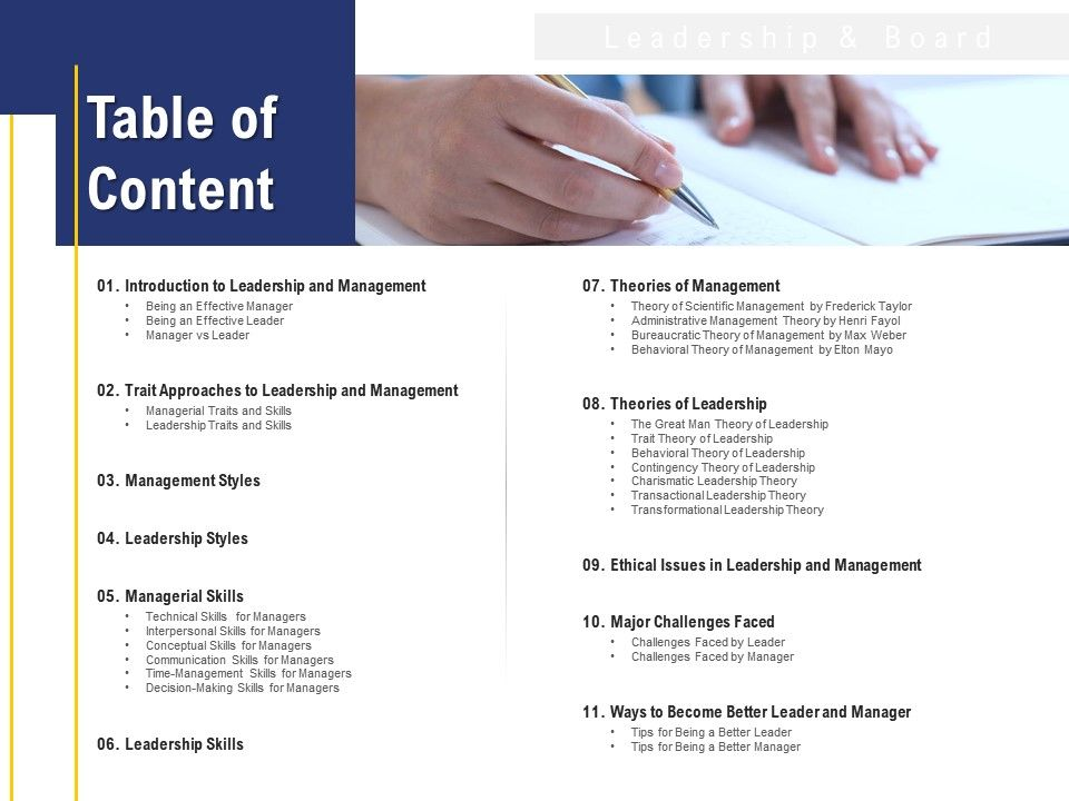 Leadership And Board Table Of Content Ppt Powerpoint Presentation Portfolio Master