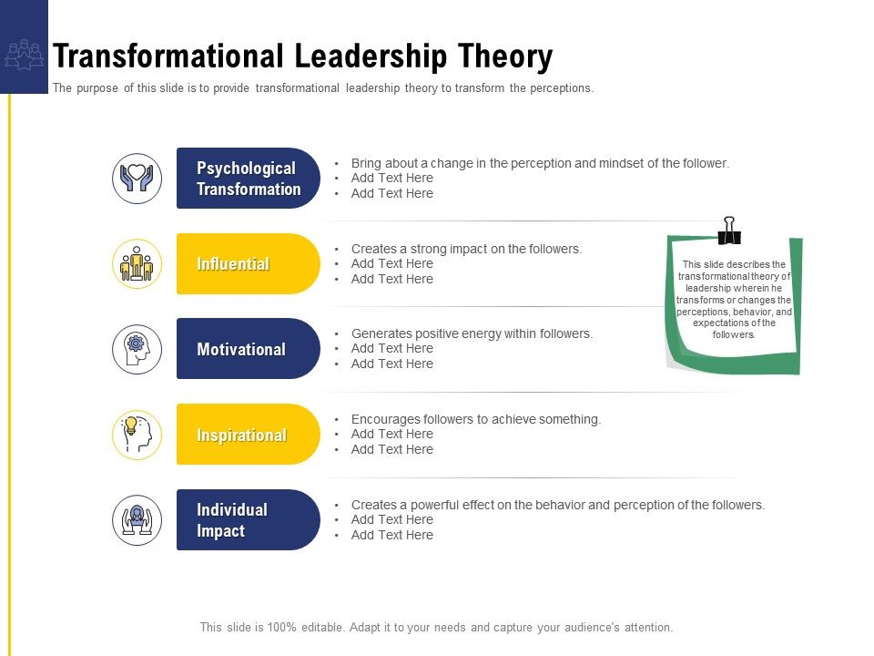 Leadership And Board Transformational Leadership Theory Ppt Powerpoint Presentation Show Grid