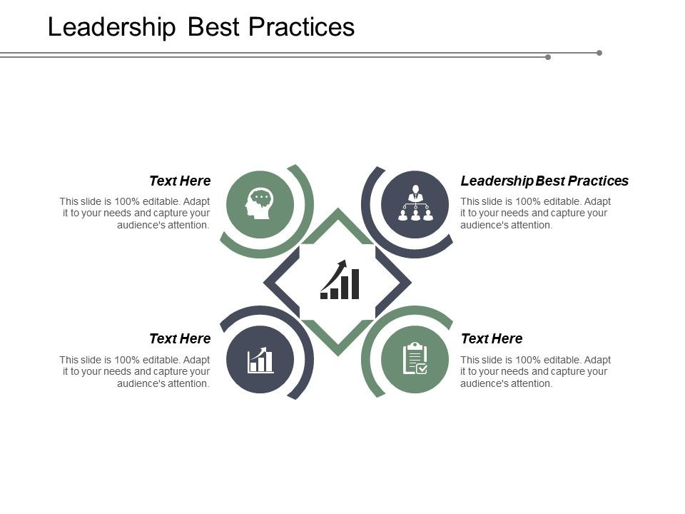 Leadership Best Practices Ppt Powerpoint Presentation