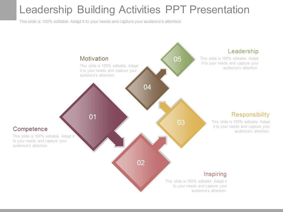 Leadership Building Activities Ppt Presentation | PowerPoint