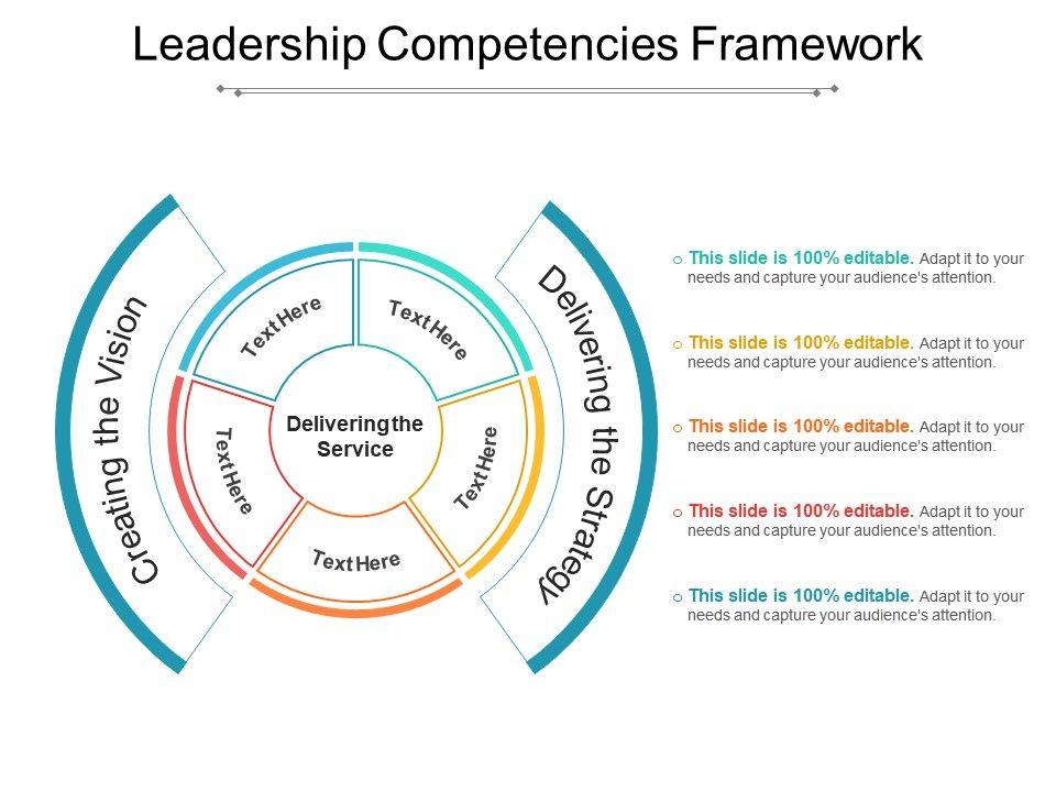 leadership_competencies_framework_Slide01