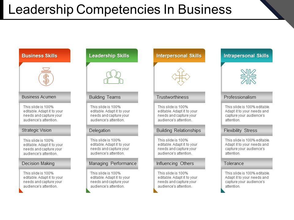 leadership_competencies_in_business_Slide01