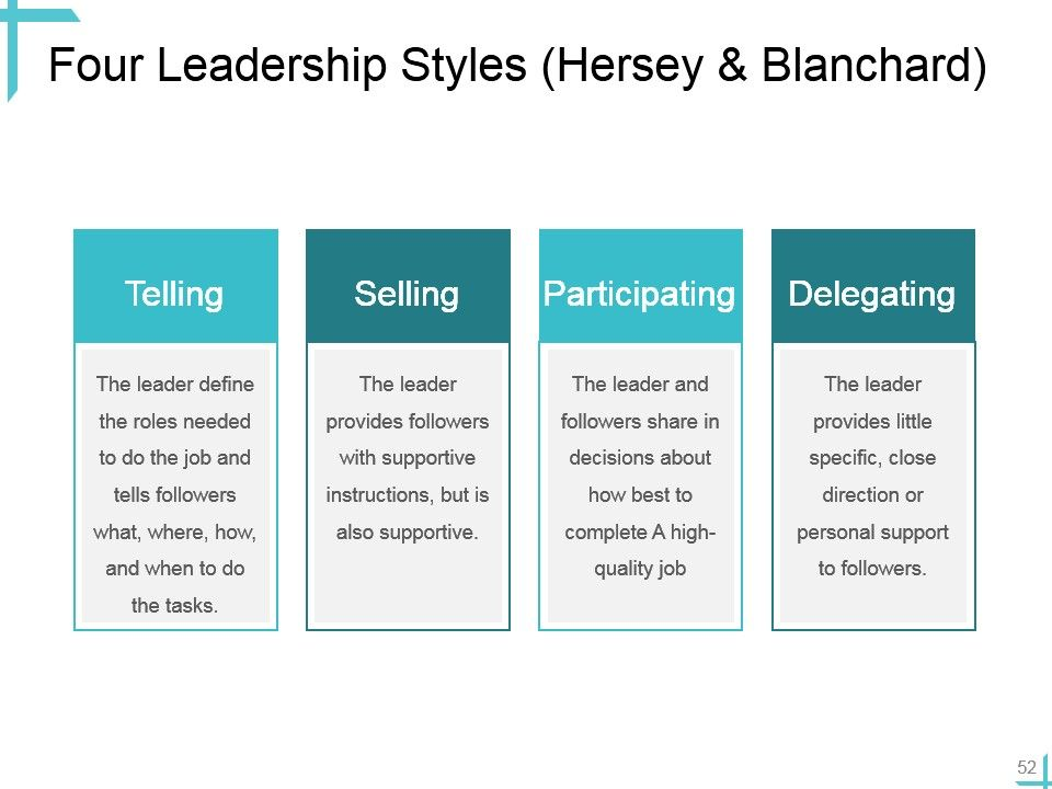 Leadership Powerpoint Presentation Slides | PowerPoint Presentation