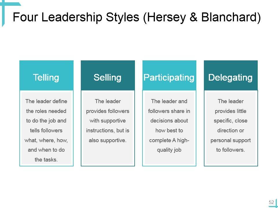 leadership_powerpoint_presentation_slides_slide52 leadership_powerpoint_presentation_slides_slide53 leadership_powerpoint_presentation_slides_slide54