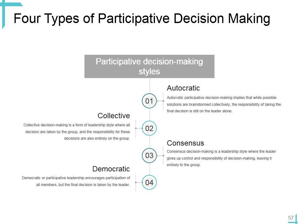 Leadership Powerpoint Presentation Slides | PowerPoint