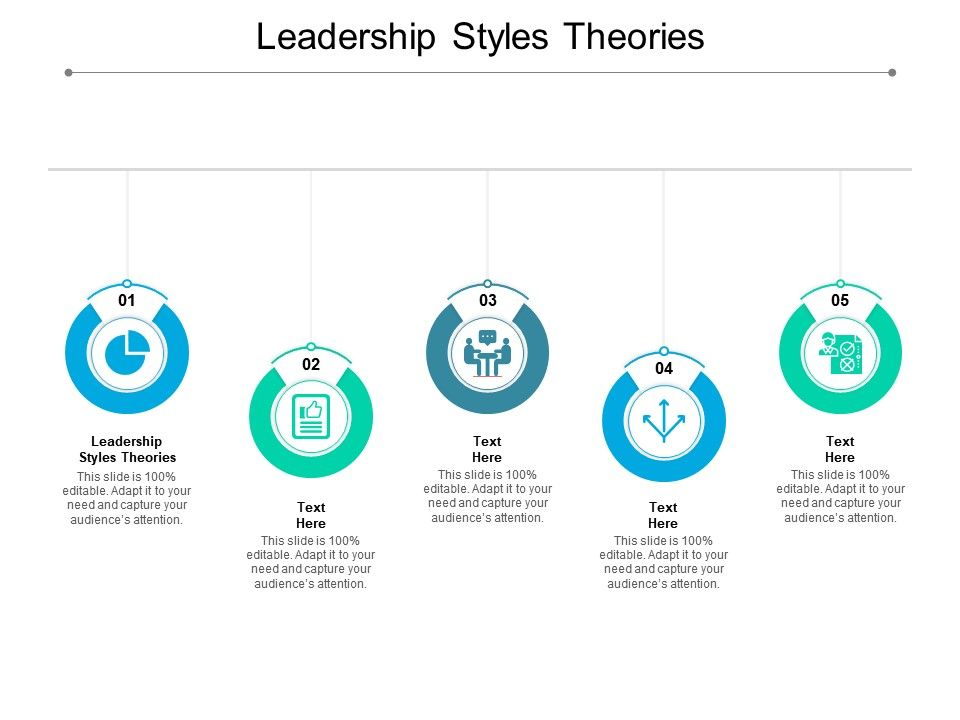 Leadership Styles Theories Ppt Powerpoint Presentation Slides Samples Cpb