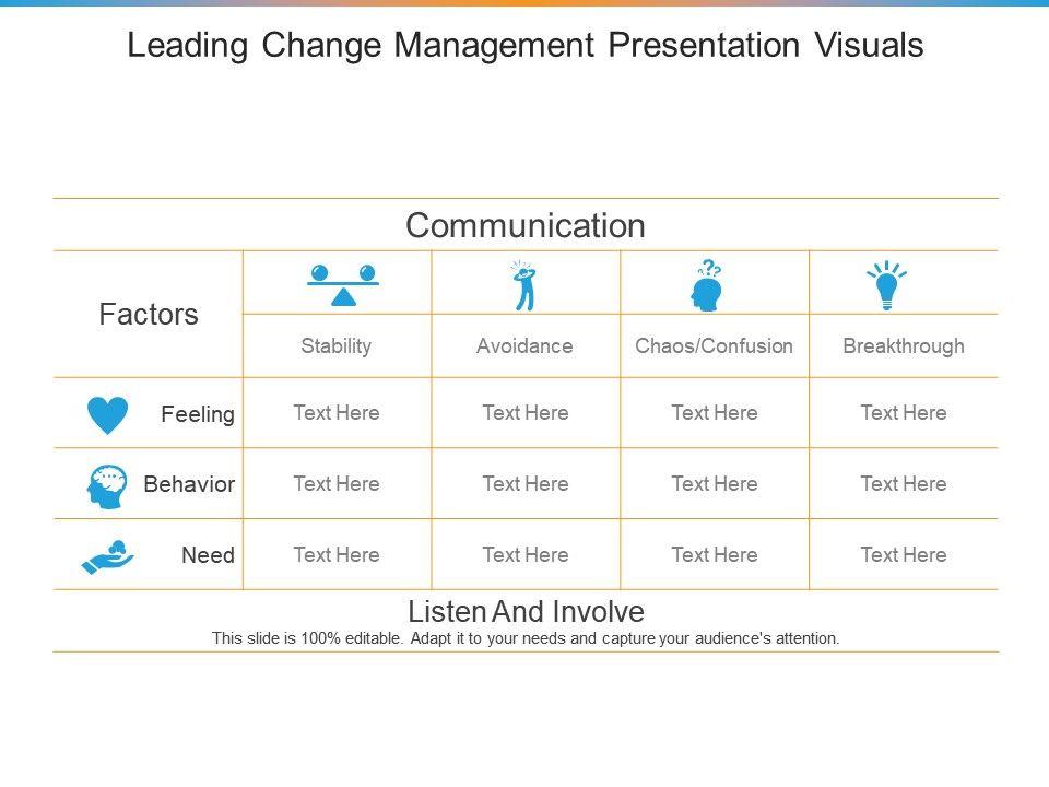 Leading Change Management Presentation Visuals | Templates