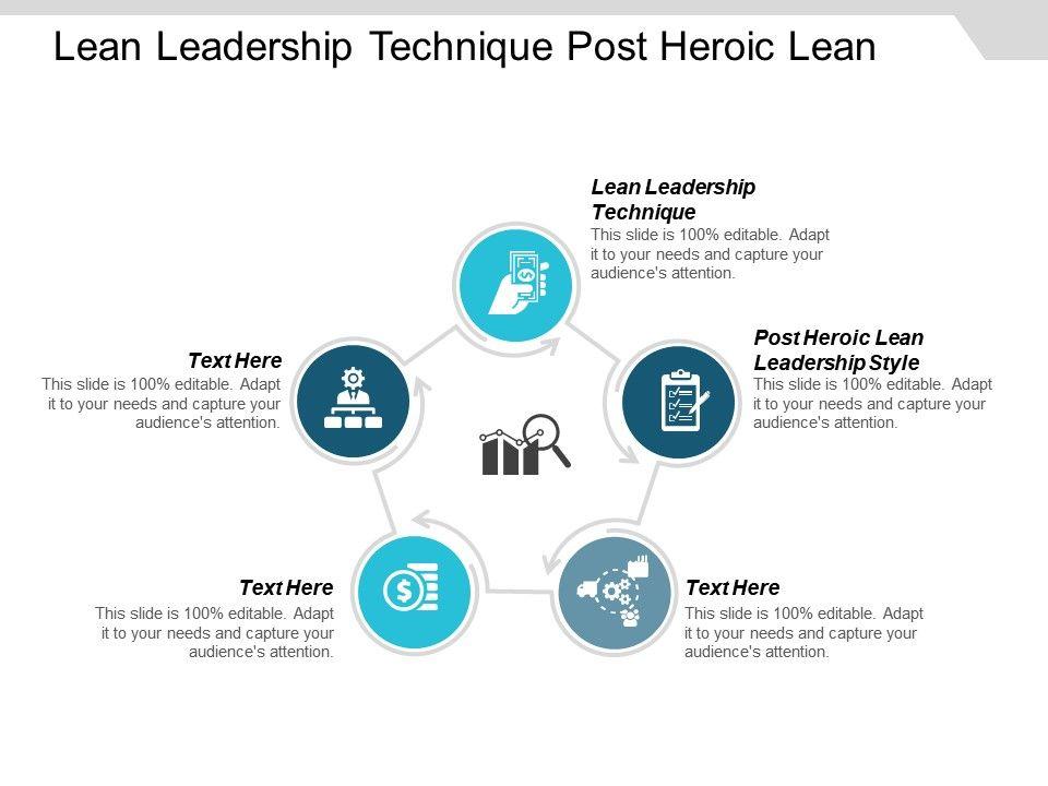 lean_leadership_technique_post_heroic_lean_leadership_style_cpb_Slide01