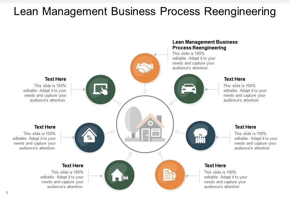 Lean Management Business Process Reengineering Ppt Powerpoint Presentation Professional Cpb Presentation Graphics Presentation Powerpoint Example Slide Templates