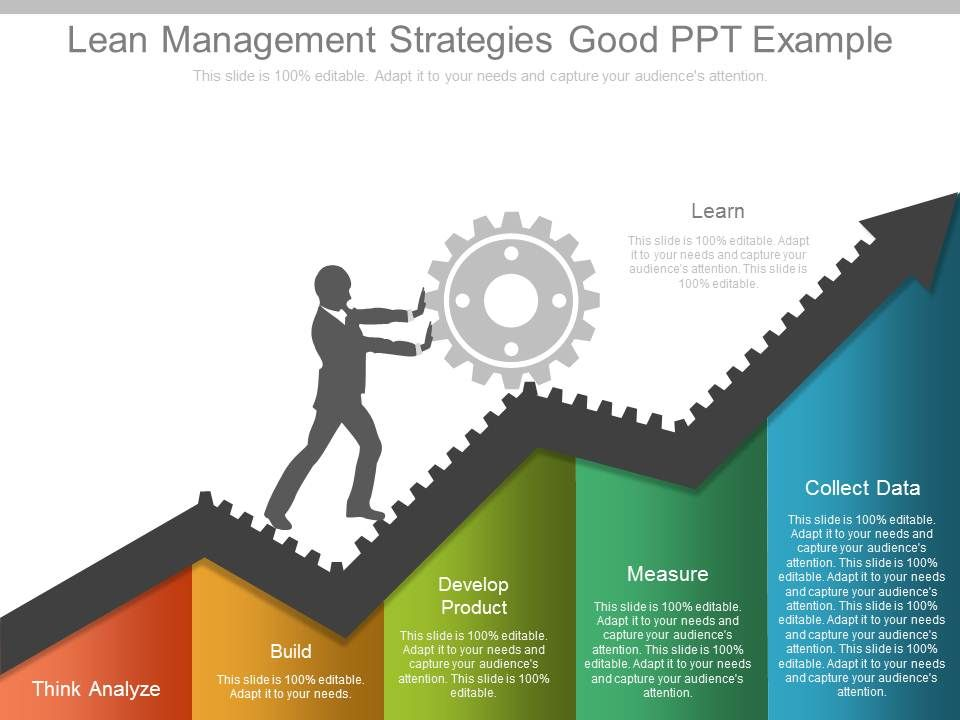 lean management strategies good ppt example powerpoint slide