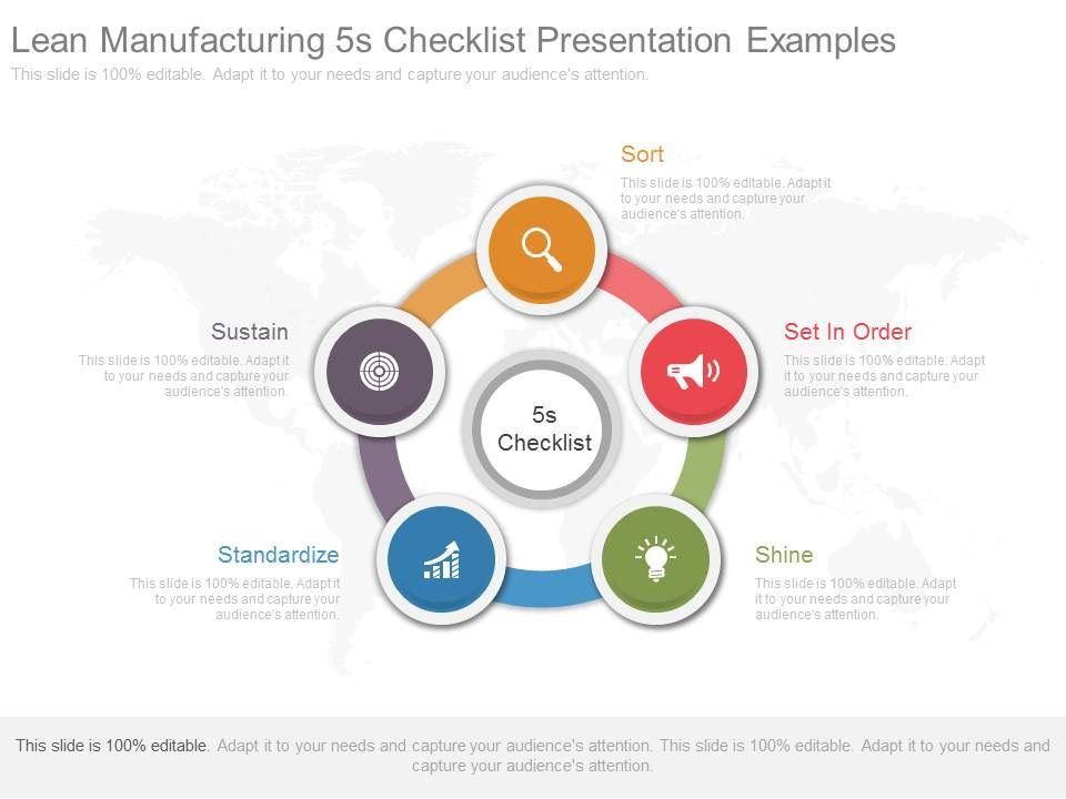 lean manufacturing 5s checklist presentation examples | powerpoint, Powerpoint templates