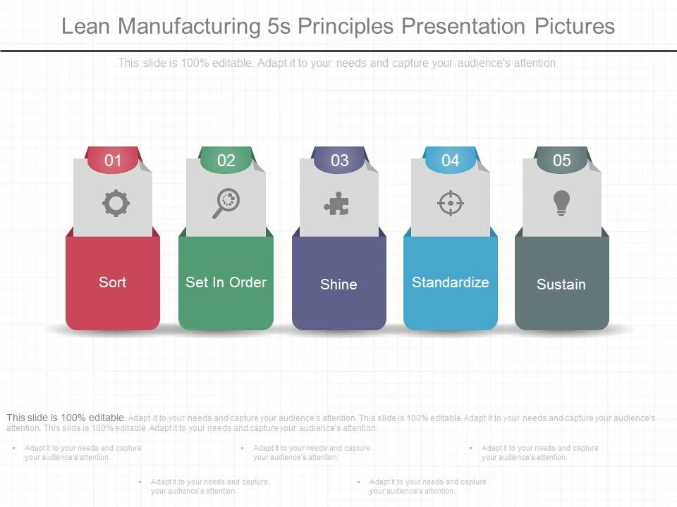 lean manufacturing 5s principles presentation pictures, Powerpoint templates