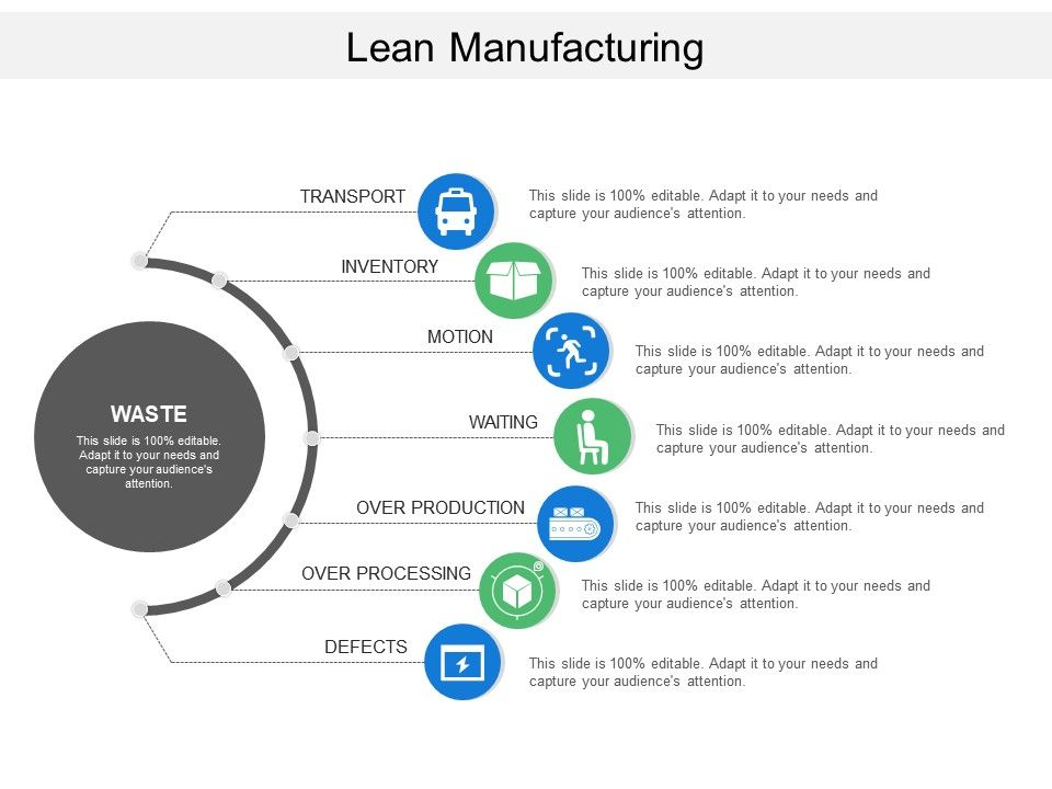 Lean Manufacturing | Presentation PowerPoint Templates | PPT Slide