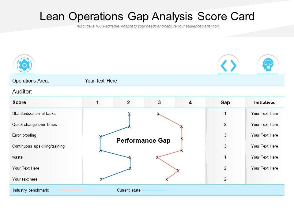 Lean Operations Gap Analysis Score Card