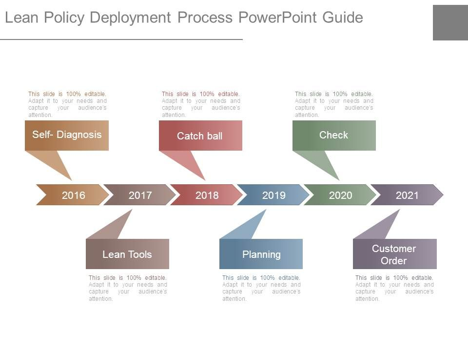 Hoshin kanri strategy powerpoint template slidemodel.
