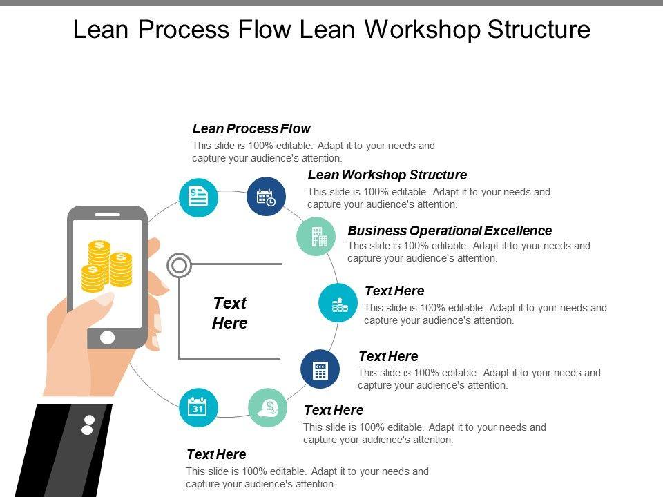 Lean Process Flow Lean Workshop Structure Business Operational