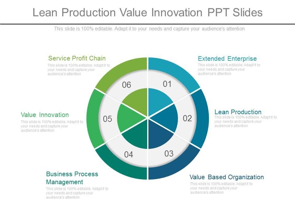 lean_production_value_innovation_ppt_slides_Slide01
