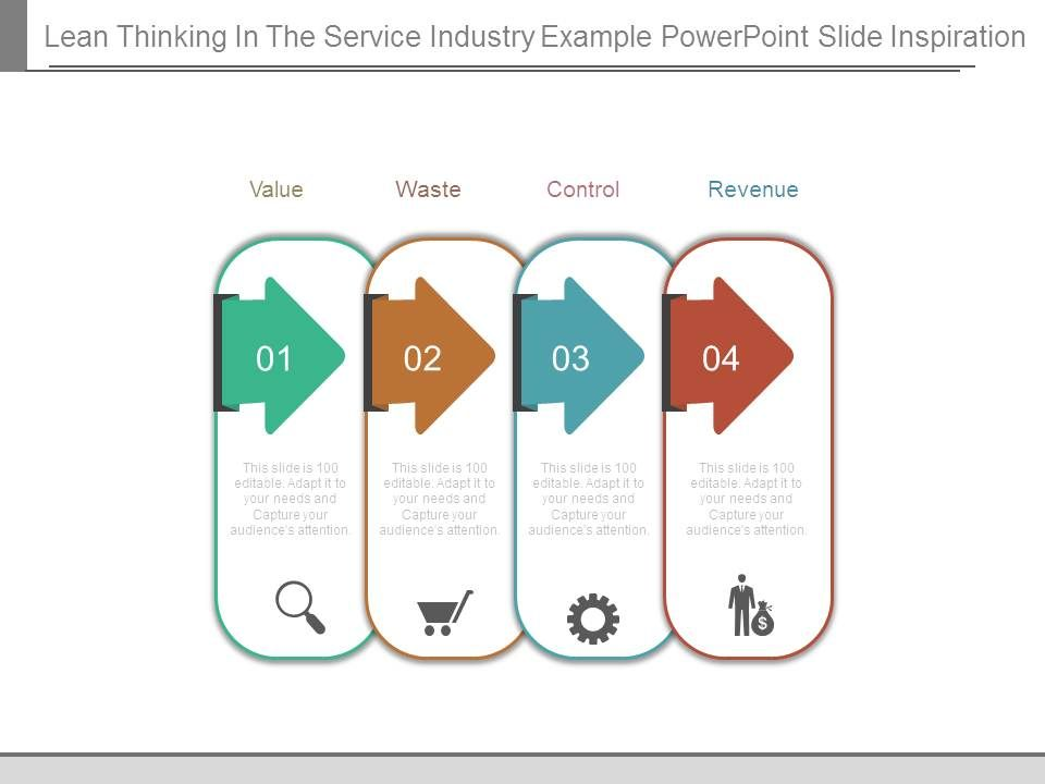 lean thinking in the service industry example powerpoint slide