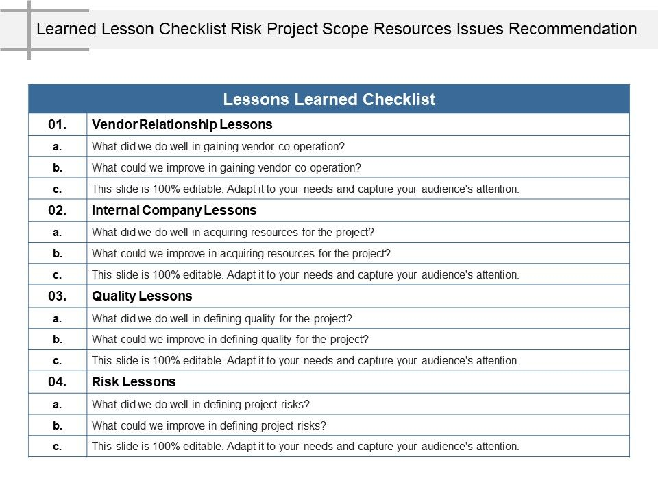 Learned Lesson Checklist Risk Project Scope Resources Issues Recommendation Slide01