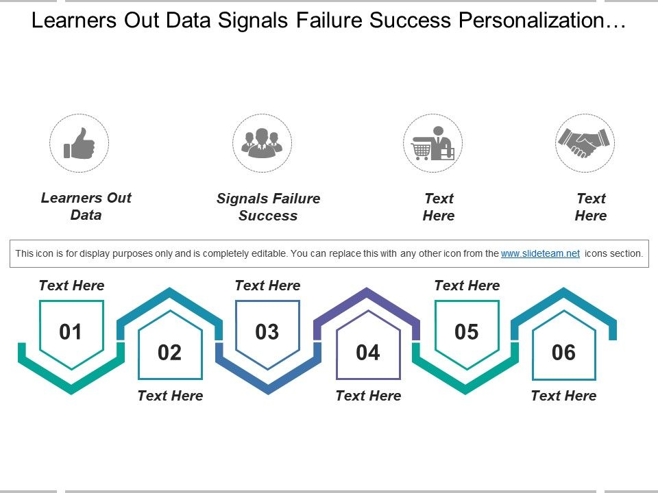 learners_out_data_signals_failure_success_personalization_adaptation_Slide01