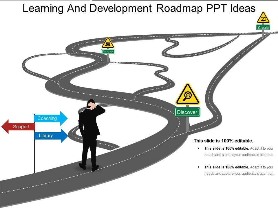 Learning And Development Roadmap Ppt Ideas PowerPoint Presentation - Learning roadmap template