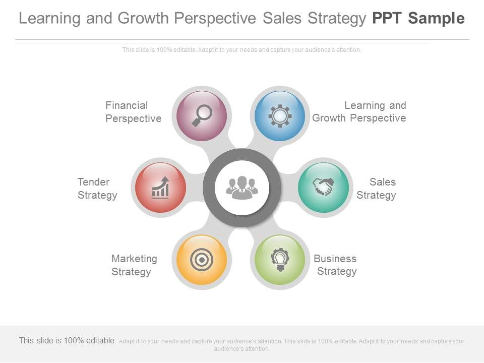 sales strategy powerpoint presentation