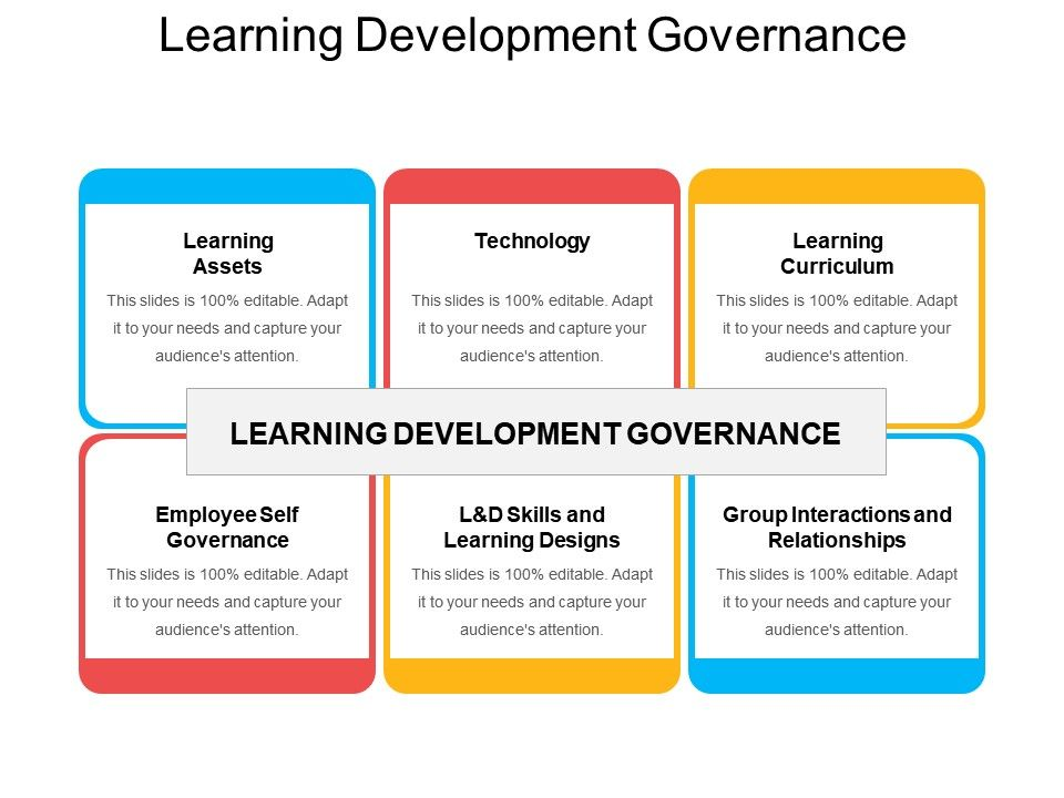 learning_development_governance_ppt_background_Slide01